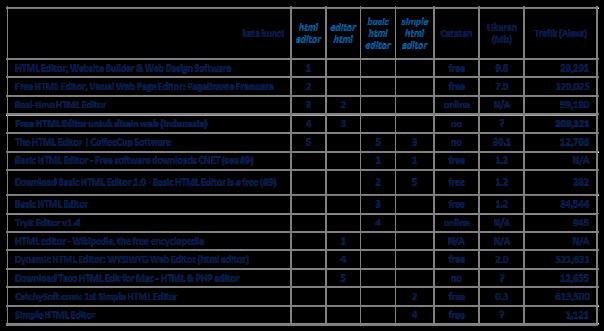 HTML_Survey
