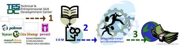 Blog TESDC1 png