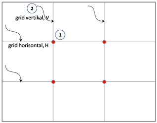 diagram grid onethird-png