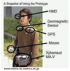 Wearable Computer (konsep)