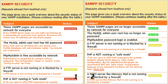 xampp wordpress sekuriti 2