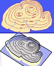 Membuat Medan 3D Dengan [From Contours] Sandbox Google SketchUp