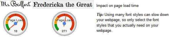 waktu upload font Google